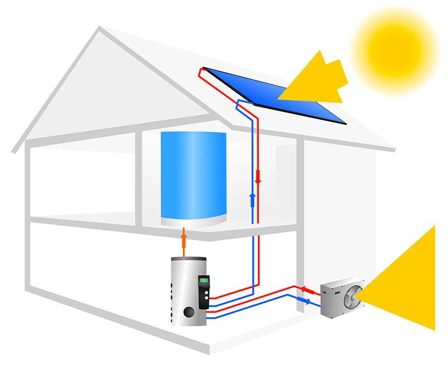 Chauffeau solaire elegant rester informer with chauffeau - Douche recyclage eau circuit ferme ...
