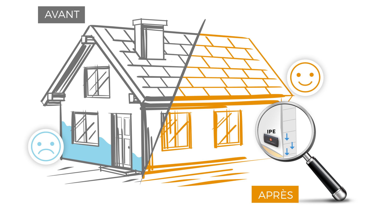 Devis Traitement Humidité à Chennevières-sur-Marne ▷ Tarif : Entreprise, diagnostic remontées capillaires murs